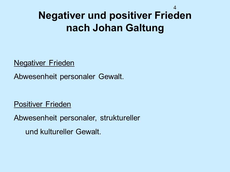 Negativer und positiver Frieden nach Johan Galtung