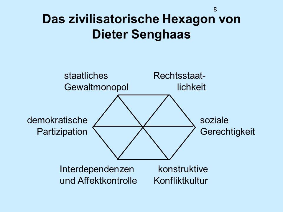 Das zivilisatorische Hexagon von Dieter Senghaas
