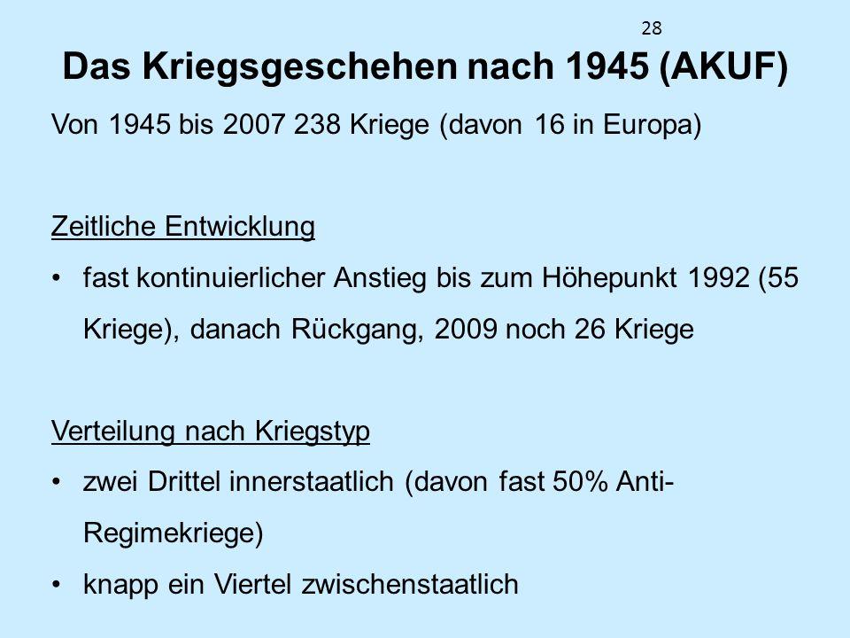 Das Kriegsgeschehen nach 1945 (AKUF)