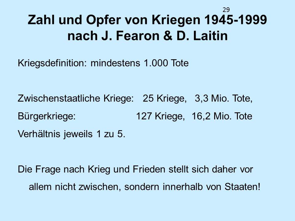 Zahl und Opfer von Kriegen 1945-1999 nach J. Fearon & D. Laitin