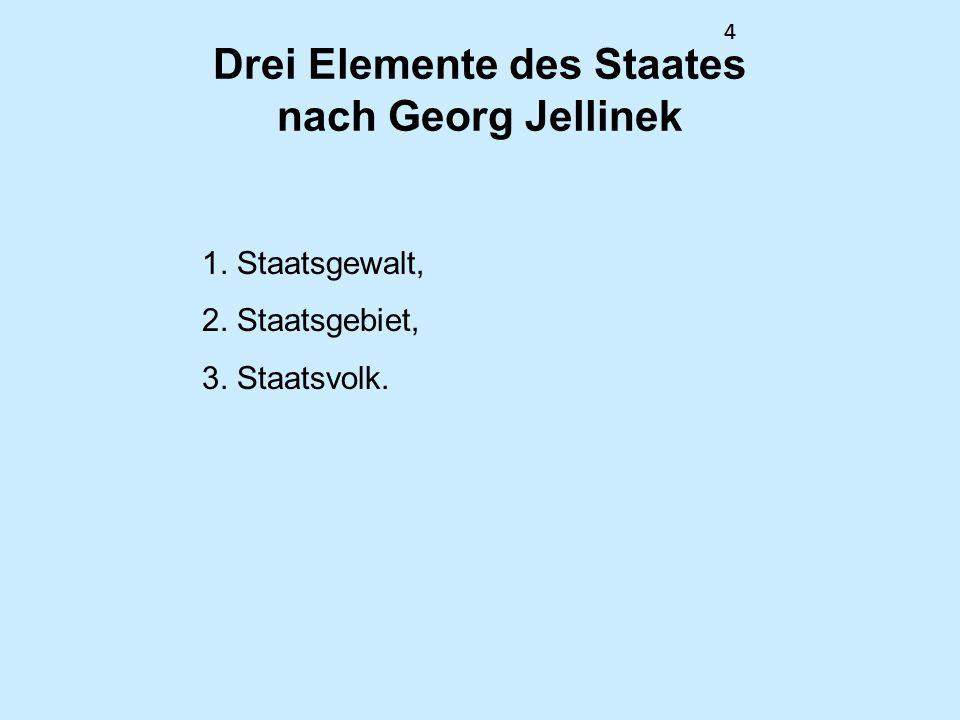 Drei Elemente des Staates nach Georg Jellinek