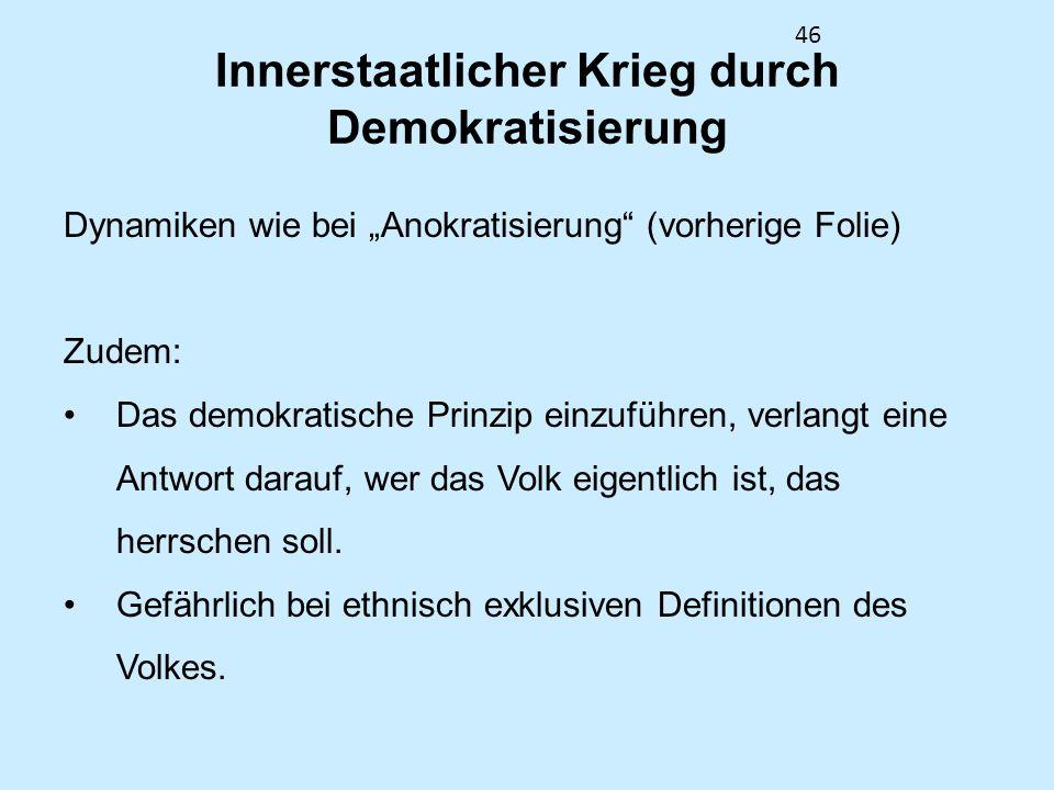 Innerstaatlicher Krieg durch Demokratisierung