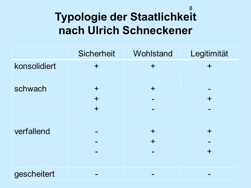 Typologie der Staatlichkeit nach Ulrich Schneckener