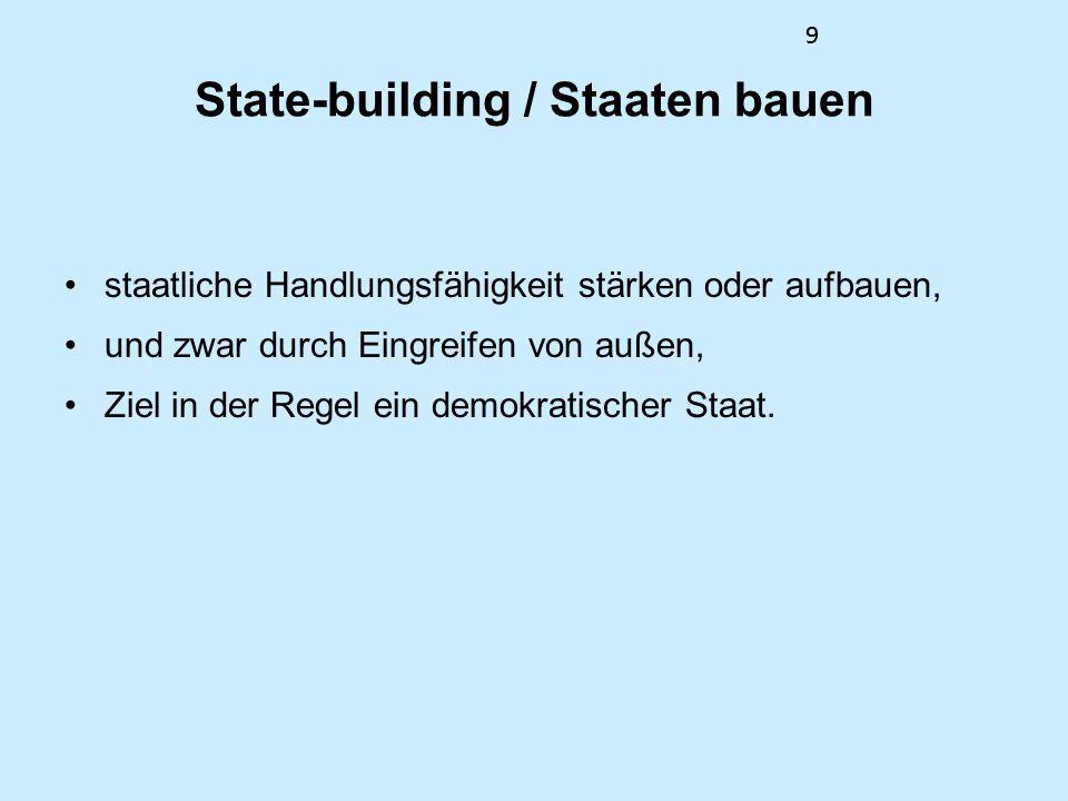 State-building / Staaten bauen