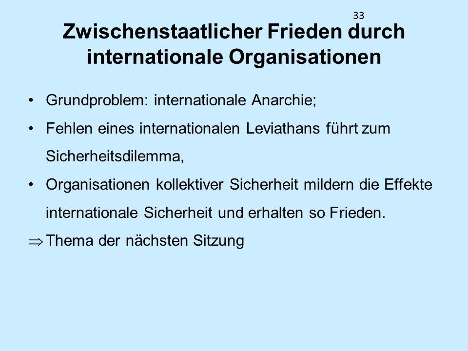 Zwischenstaatlicher Frieden durch internationale Organisationen