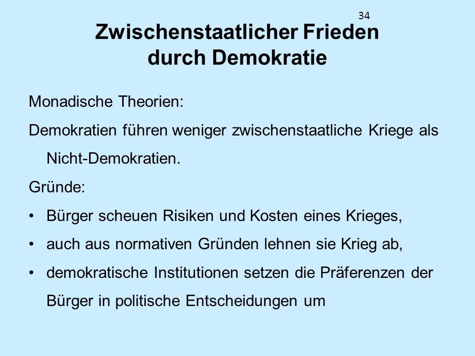 Zwischenstaatlicher Frieden durch Demokratie