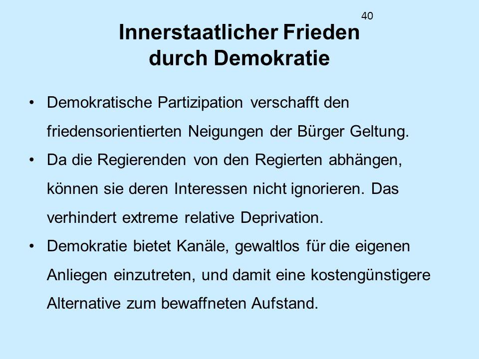 Innerstaatlicher Frieden durch Demokratie