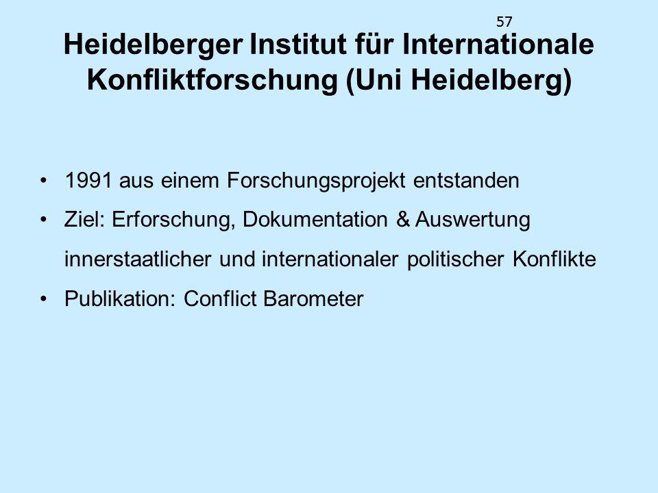 57 Heidelberger Institut für Internationale Konfliktforschung (Uni Heidelberg) 1991 aus einem Forschungsprojekt entstanden.