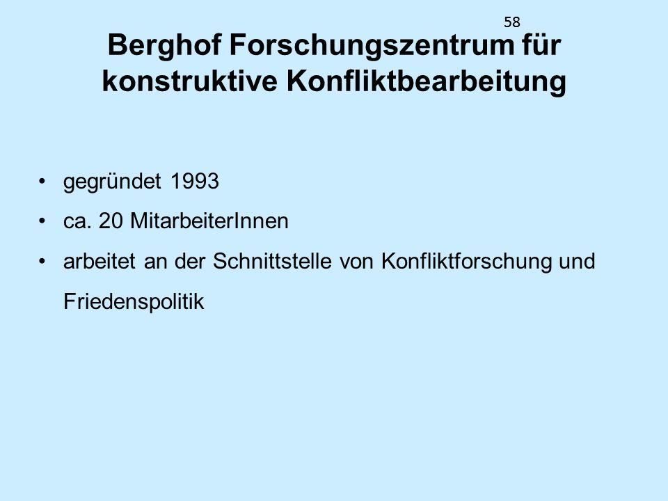 Berghof Forschungszentrum für konstruktive Konfliktbearbeitung