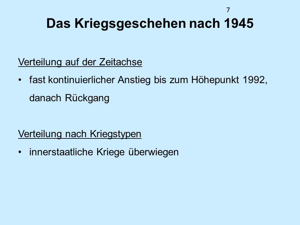 Das Kriegsgeschehen nach 1945