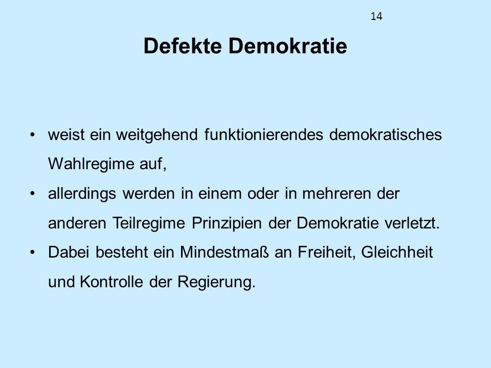Defekte Demokratie weist ein weitgehend funktionierendes demokratisches Wahlregime auf,