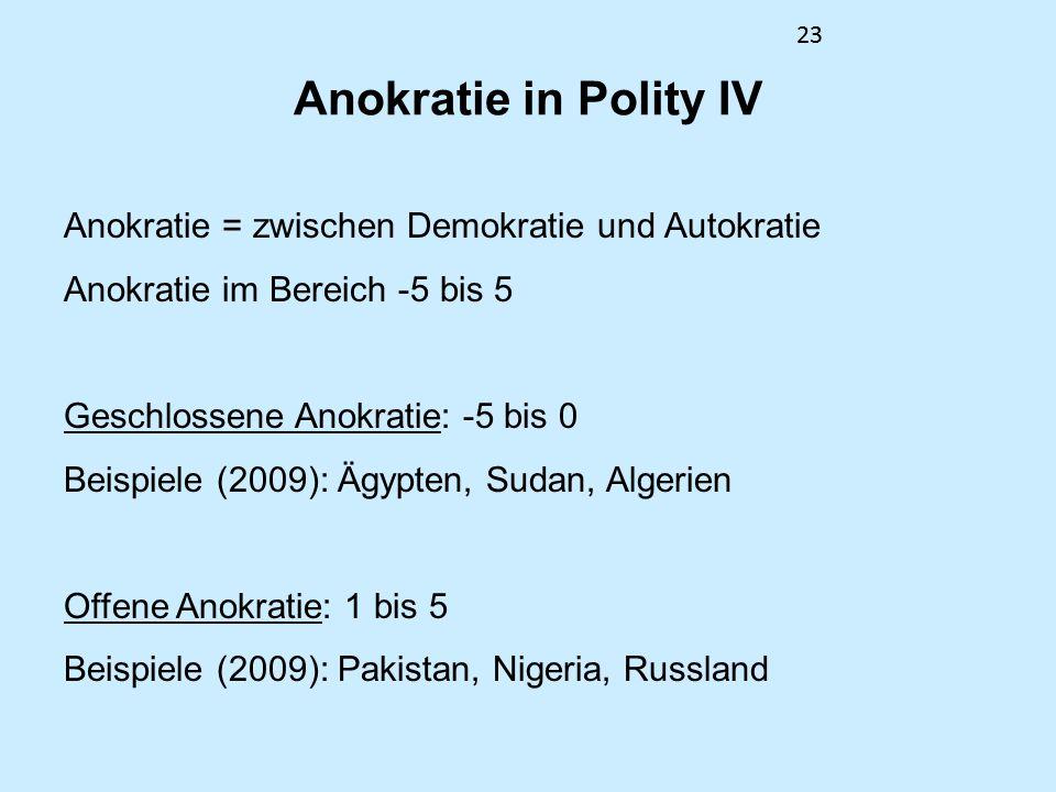 Anokratie in Polity IV Anokratie = zwischen Demokratie und Autokratie