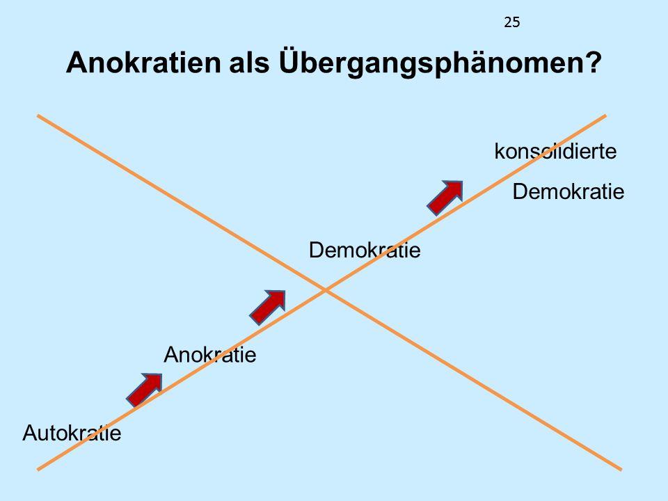 Anokratien als Übergangsphänomen