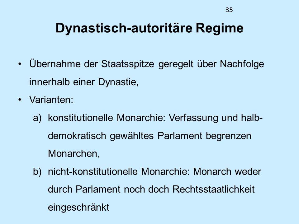 Dynastisch-autoritäre Regime
