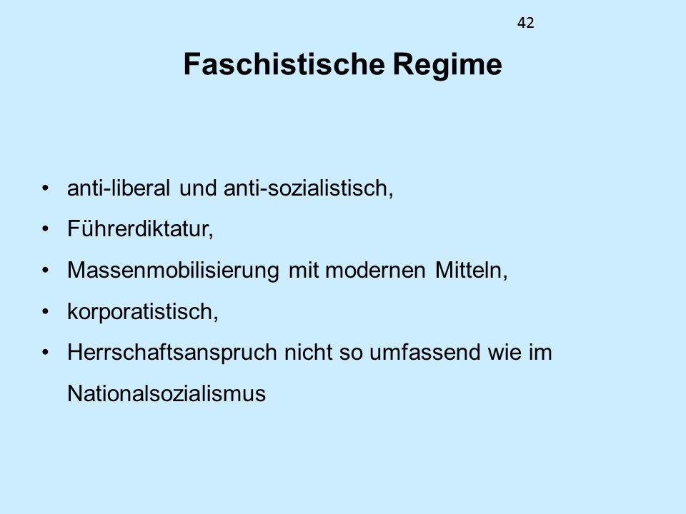 Faschistische Regime anti-liberal und anti-sozialistisch,