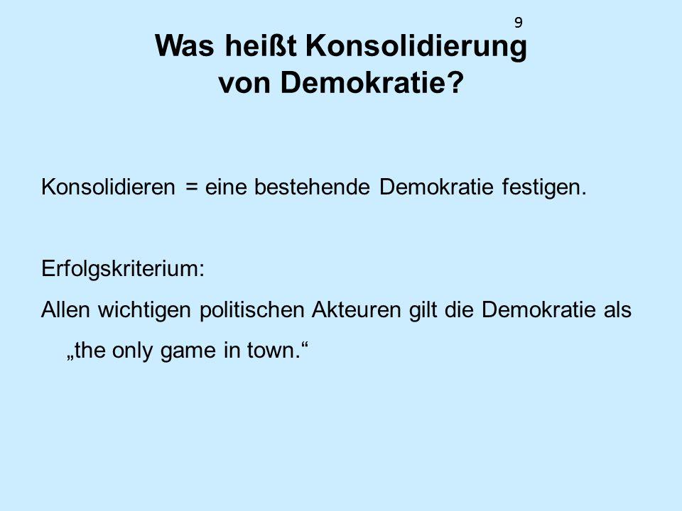 Was heißt Konsolidierung von Demokratie
