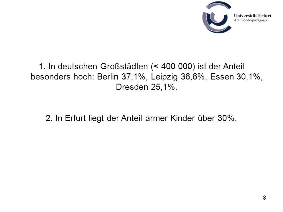 2. In Erfurt liegt der Anteil armer Kinder über 30%.
