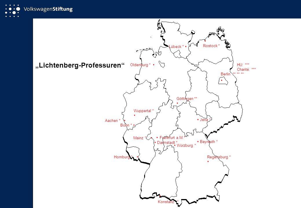 """""""Lichtenberg-Professuren"""
