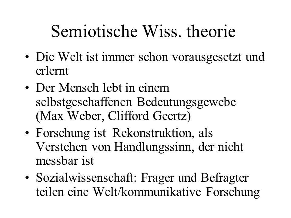 Semiotische Wiss. theorie