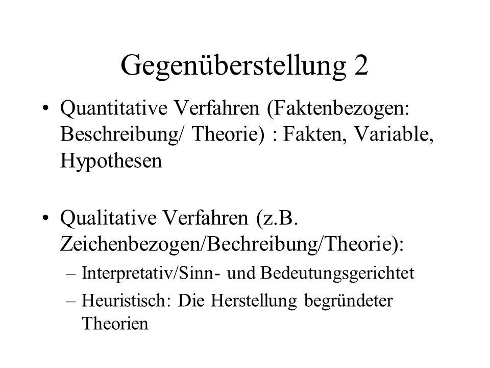 Gegenüberstellung 2 Quantitative Verfahren (Faktenbezogen: Beschreibung/ Theorie) : Fakten, Variable, Hypothesen.