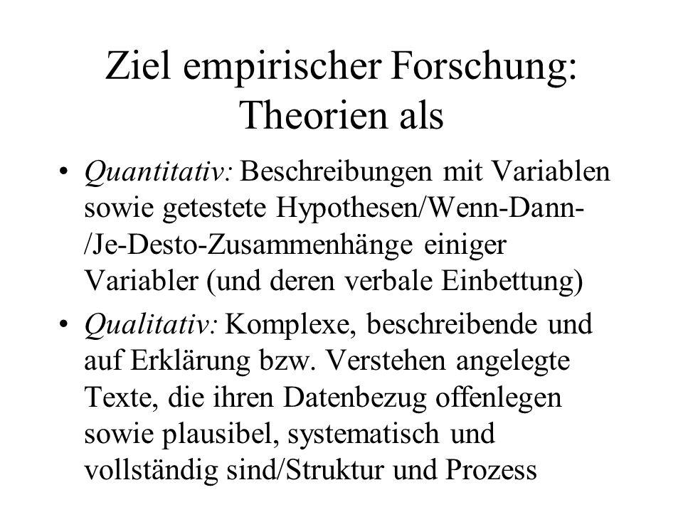 Ziel empirischer Forschung: Theorien als