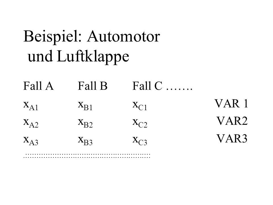 Beispiel: Automotor und Luftklappe