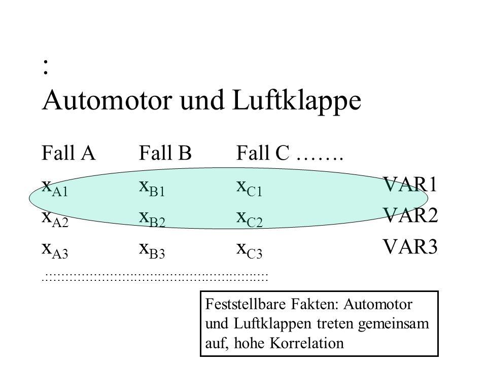 : Automotor und Luftklappe