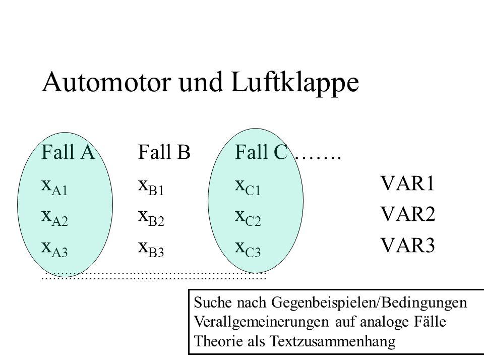 Automotor und Luftklappe