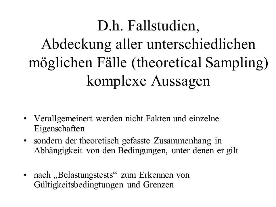 D.h. Fallstudien, Abdeckung aller unterschiedlichen möglichen Fälle (theoretical Sampling) komplexe Aussagen