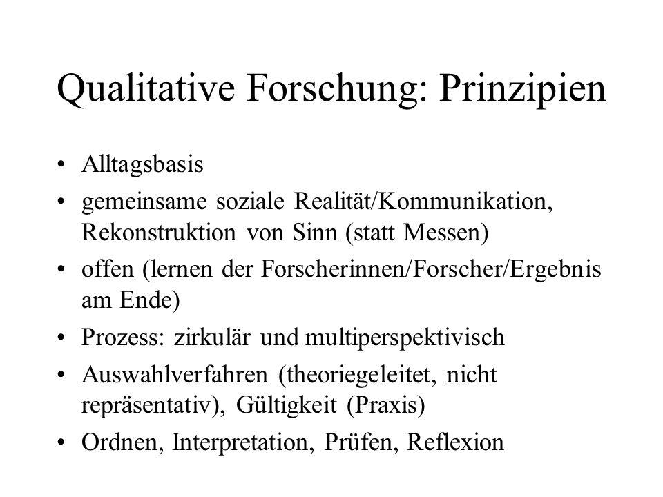 Qualitative Forschung: Prinzipien