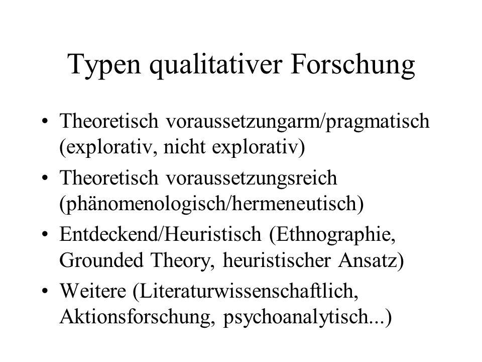 Typen qualitativer Forschung