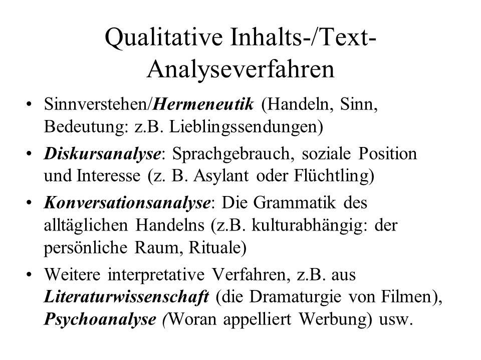 Qualitative Inhalts-/Text-Analyseverfahren