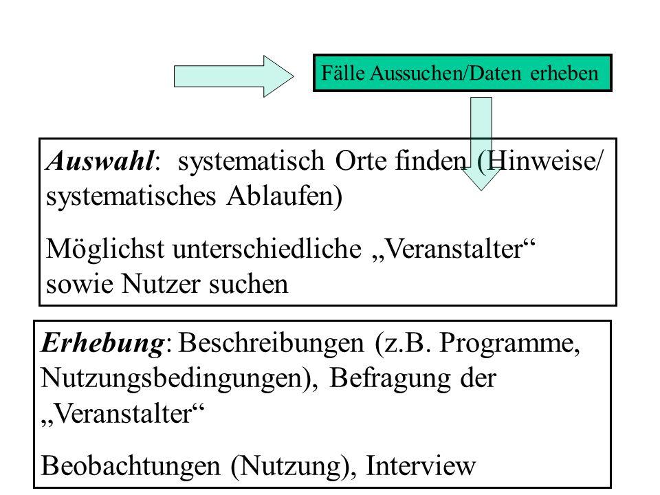 Auswahl: systematisch Orte finden (Hinweise/ systematisches Ablaufen)