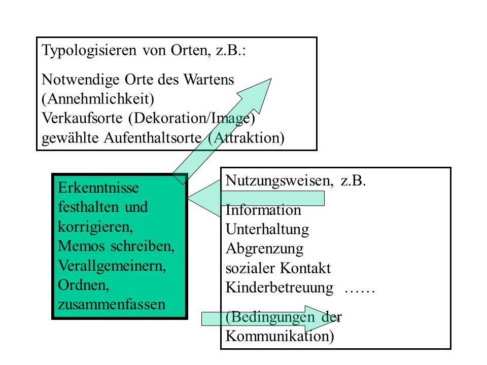 Typologisieren von Orten, z.B.:
