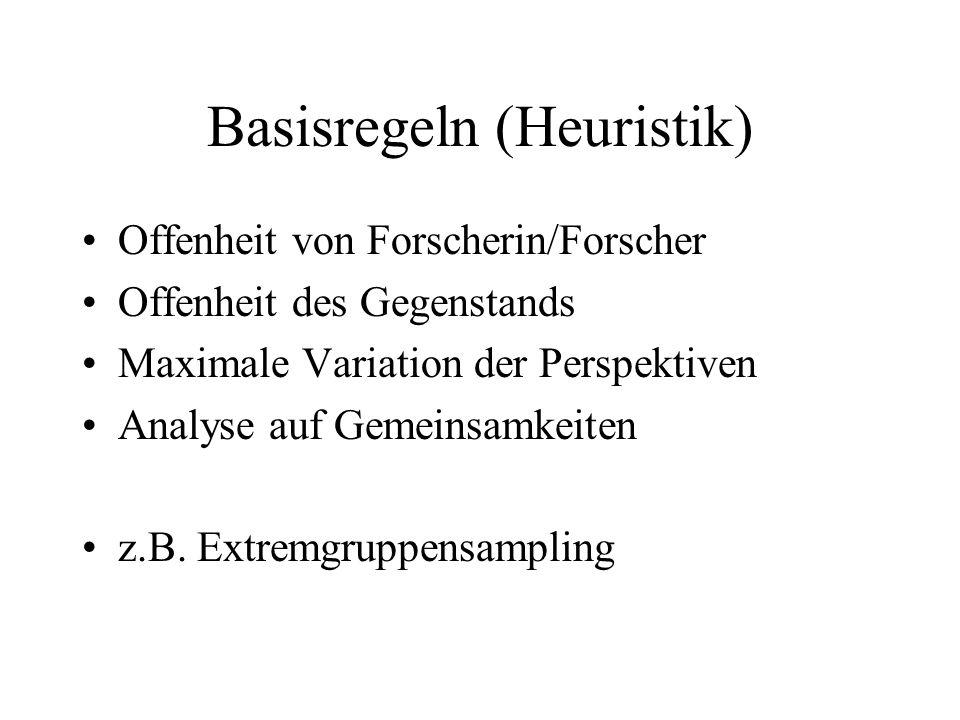 Basisregeln (Heuristik)