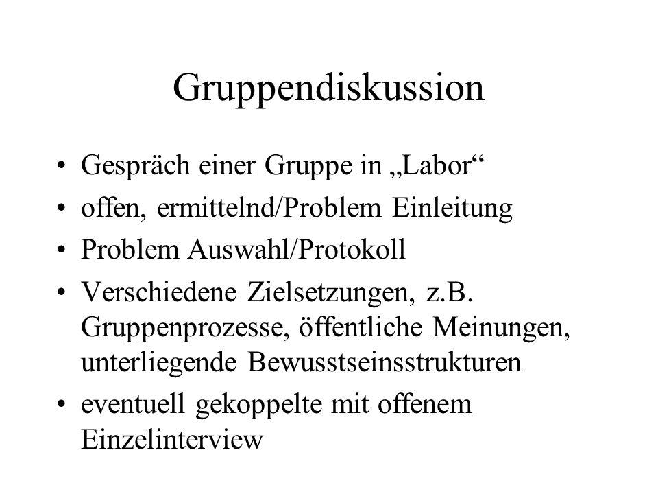 """Gruppendiskussion Gespräch einer Gruppe in """"Labor"""