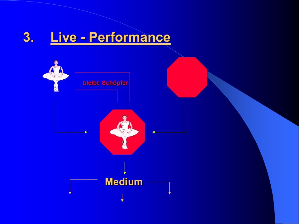 Live - Performance bleibt Schöpfer Medium