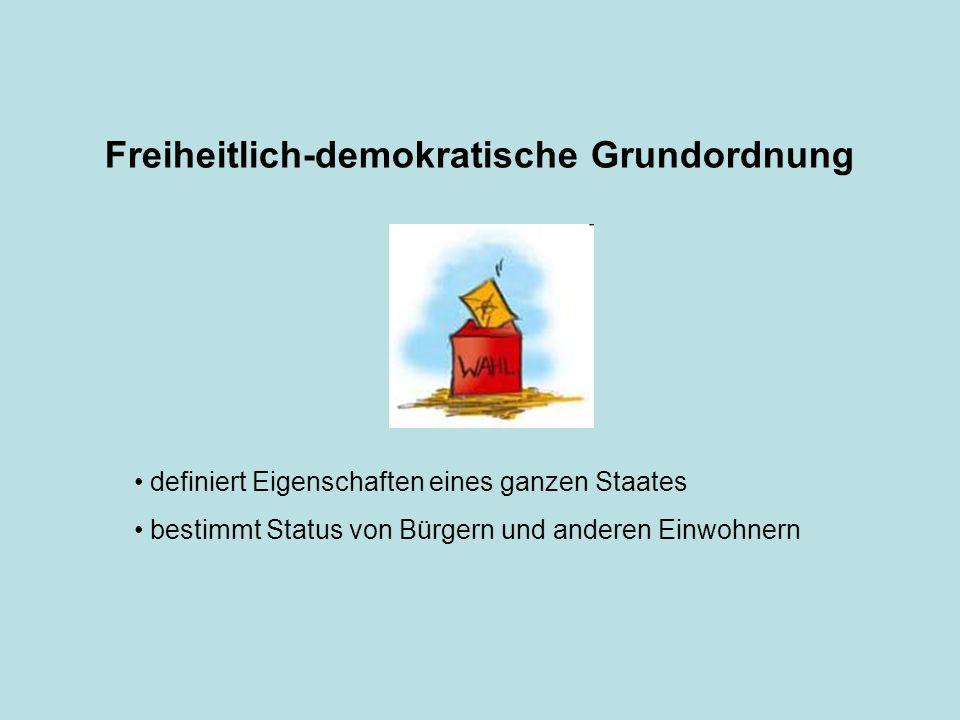 Freiheitlich-demokratische Grundordnung