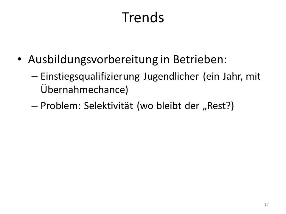 Trends Ausbildungsvorbereitung in Betrieben: