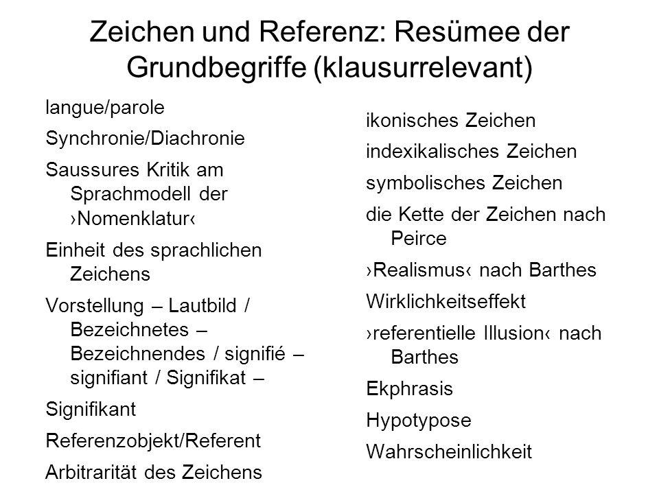 Zeichen und Referenz: Resümee der Grundbegriffe (klausurrelevant)