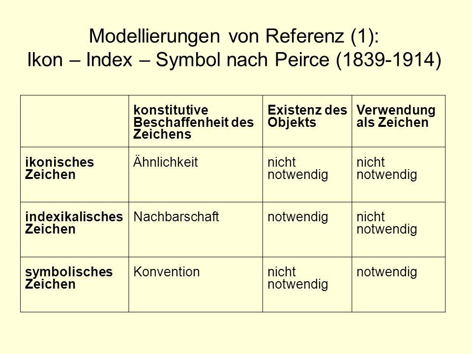 Modellierungen von Referenz (1):