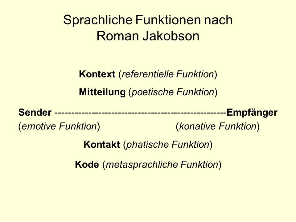 Sprachliche Funktionen nach Roman Jakobson