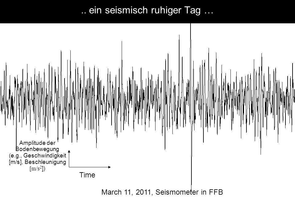 .. ein seismisch ruhiger Tag …