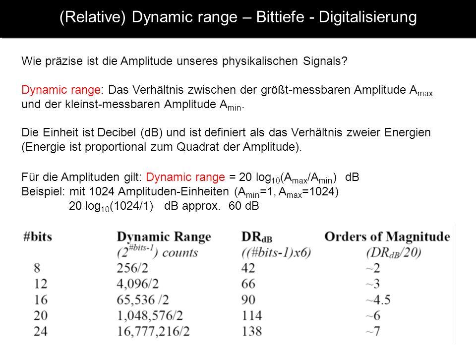 (Relative) Dynamic range – Bittiefe - Digitalisierung