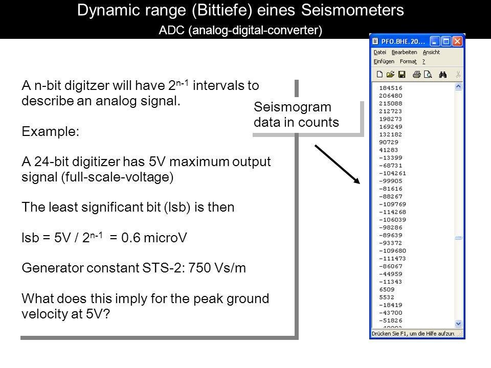 Seismische Rohdaten Dynamic range (Bittiefe) eines Seismometers ADC (analog-digital-converter)