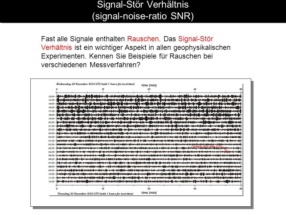 Signal-Stör Verhältnis (signal-noise-ratio SNR)