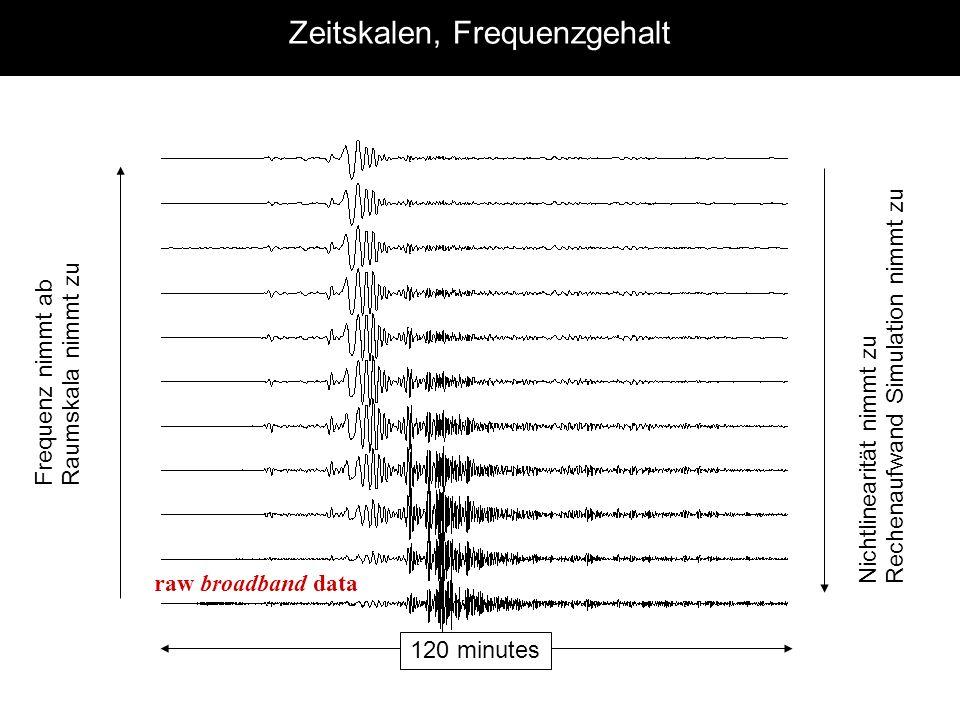 Zeitskalen, Frequenzgehalt