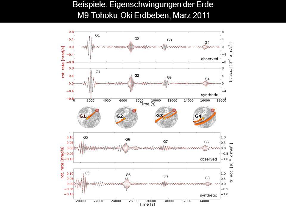 Beispiele: Eigenschwingungen der Erde M9 Tohoku-Oki Erdbeben, März 2011