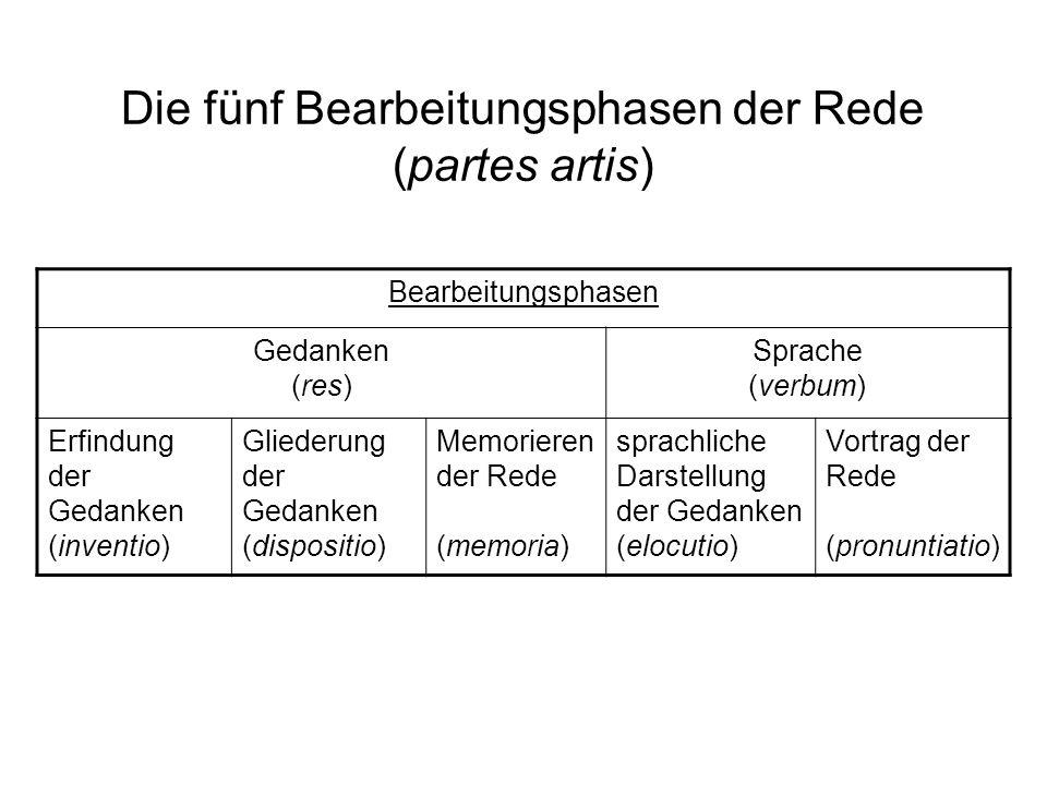 Die fünf Bearbeitungsphasen der Rede (partes artis)