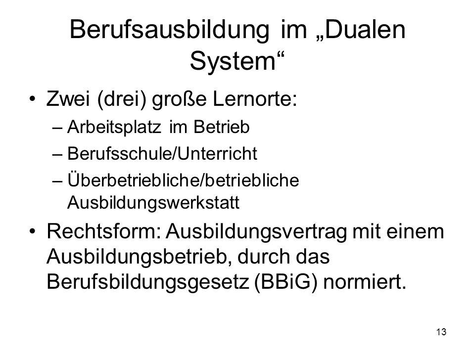 """Berufsausbildung im """"Dualen System"""